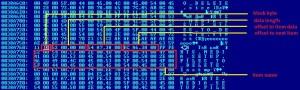 Flameの構成データの基本ブロック:ESETセキュリティブログ