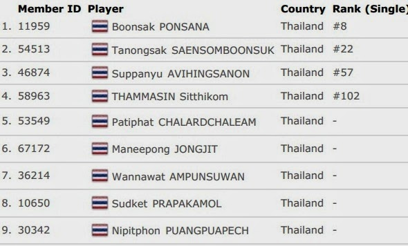 Daftar Skuad Tim Inti Thailand Thomas Cup 2014