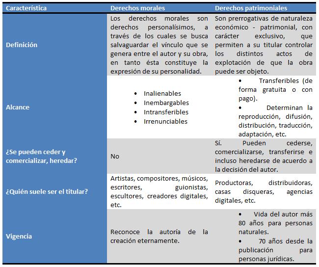 Tabla reconocimiento creditos derecho ucm creditormeneth for Oficina relaciones internacionales ucm