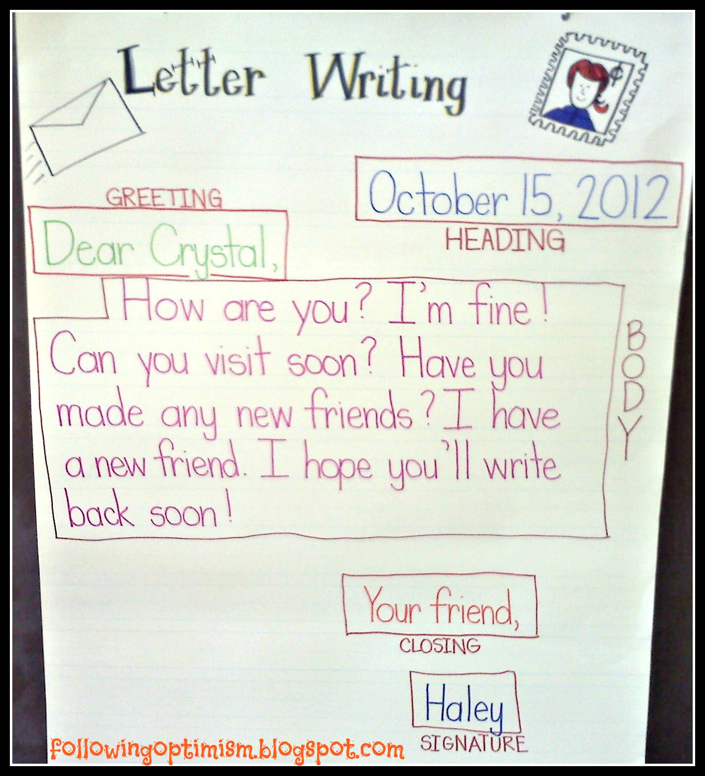 Letter Writing Anchor Chart http://followingoptimism.blogspot.com/2012/10/lots-and-lots-of-anchor-charts-and-rain.html