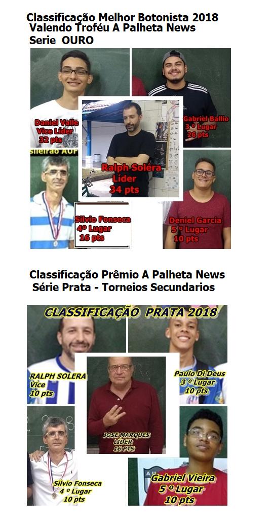 CLASSIFICAÇÃO ..PREMIO  A PALHETA NEWS 2018