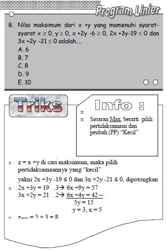 Rumus Cepat Matematika Program Linear