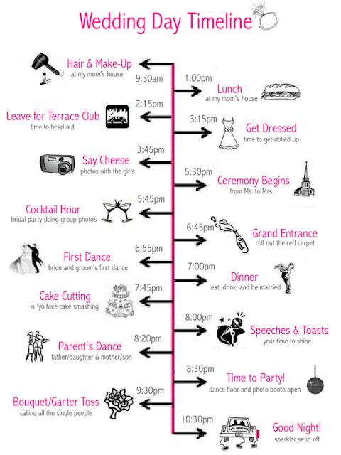 Wedding Day Makeup Timeline : MATRIMONIO, LA TIMELINE FACEBOOK DELLEVENTO - Something ...