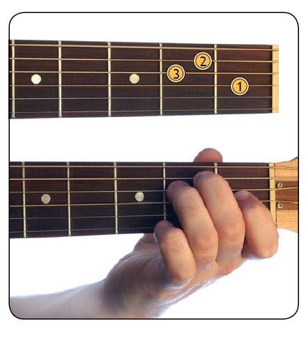 Love Guitar E Major Chord