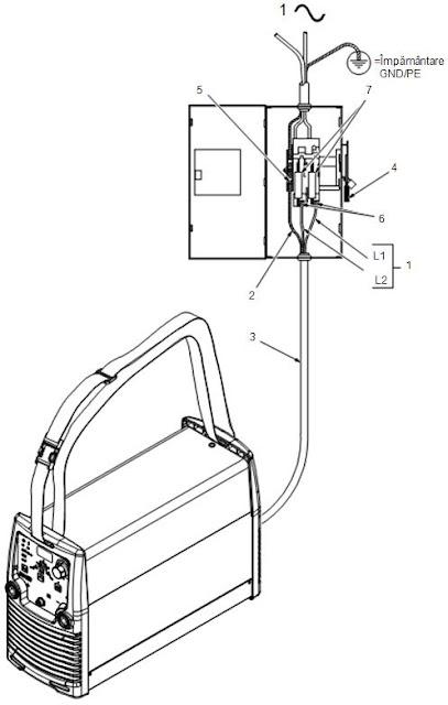 Conectare aparat sudura la retea curent