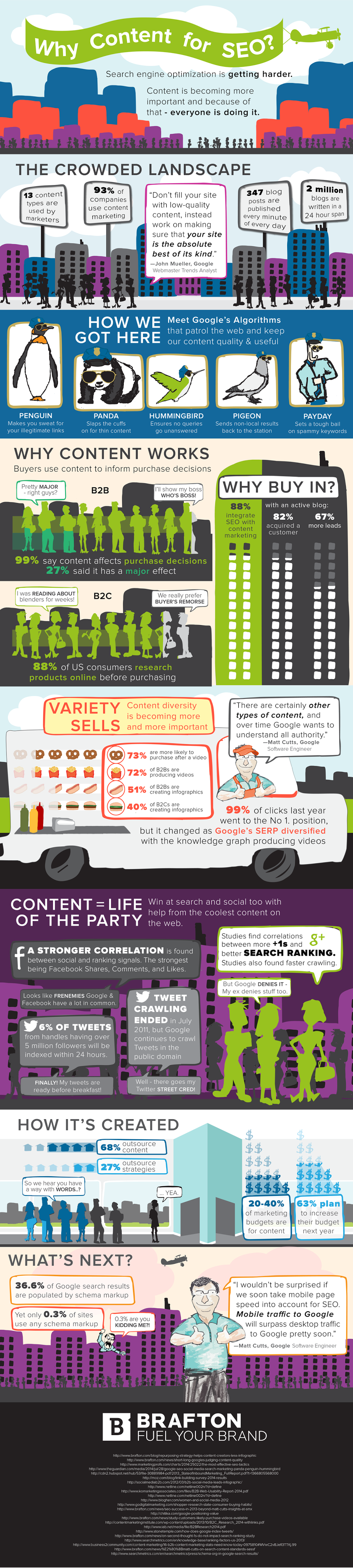 Why Content Marketing Is the Key to Success for Small Businesses, and why it is imperative to getting customers today