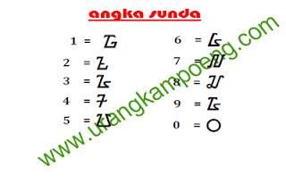 angka dalam bahasa sunda