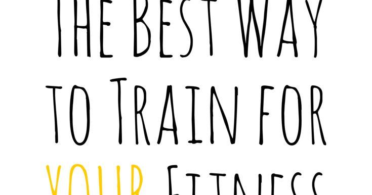 get fit 2015  the best way to train for your fitness goals
