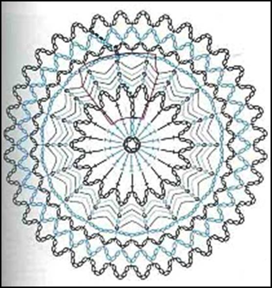 PATRONES - CROCHET - GANCHILLO - GRAFICOS
