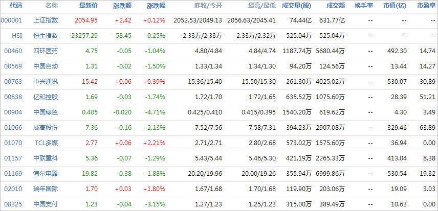 中国株コバンザメ投資ウォッチ銘柄watch20140611