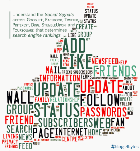 #SocialSignals for SEO Ranking by #blogs4bytes