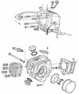 cara mengetahui cc motor, pengertian cc mesin motor
