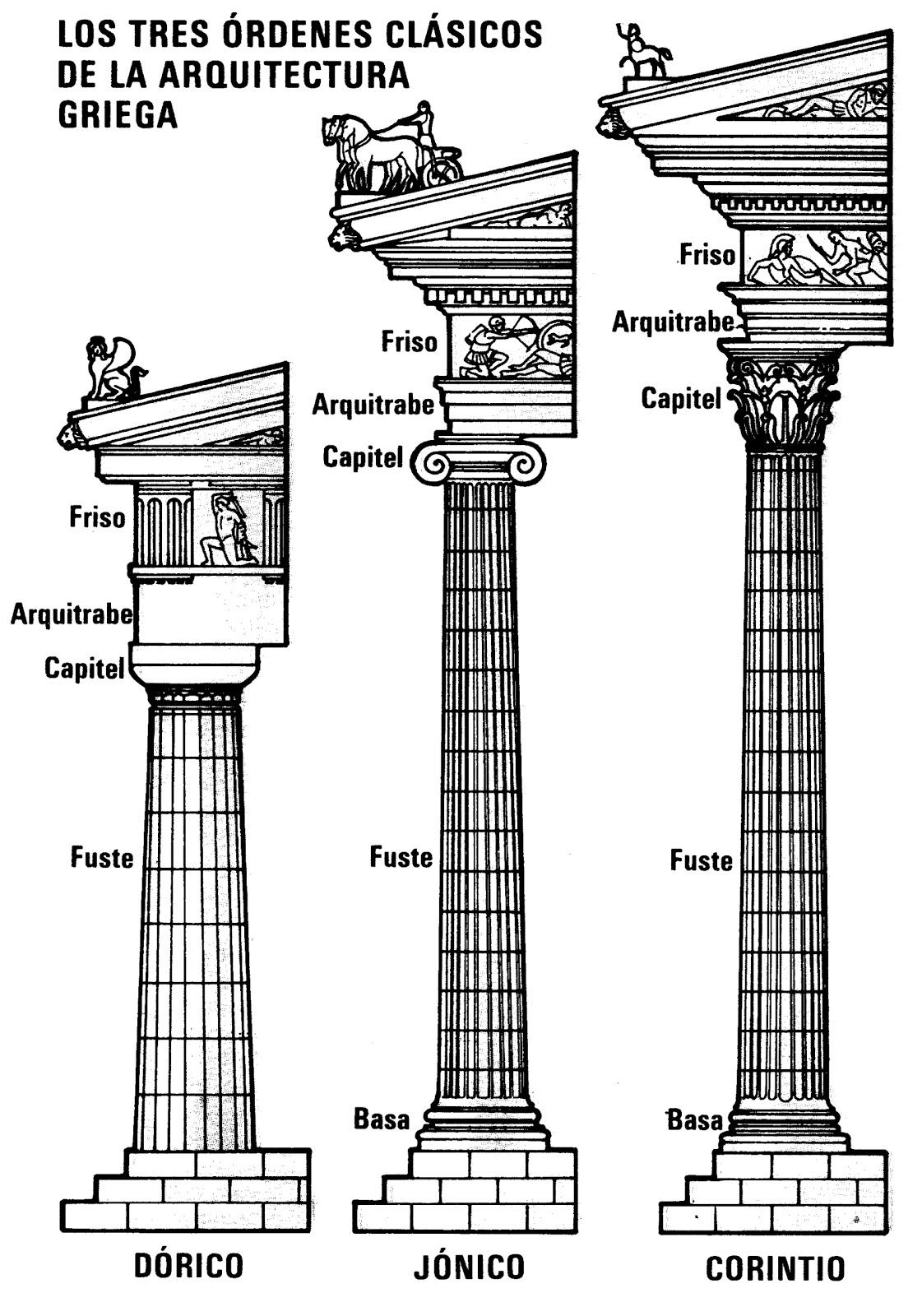 Historia del arte elementos sustentados arquitrabados for Tipos de arquitectura
