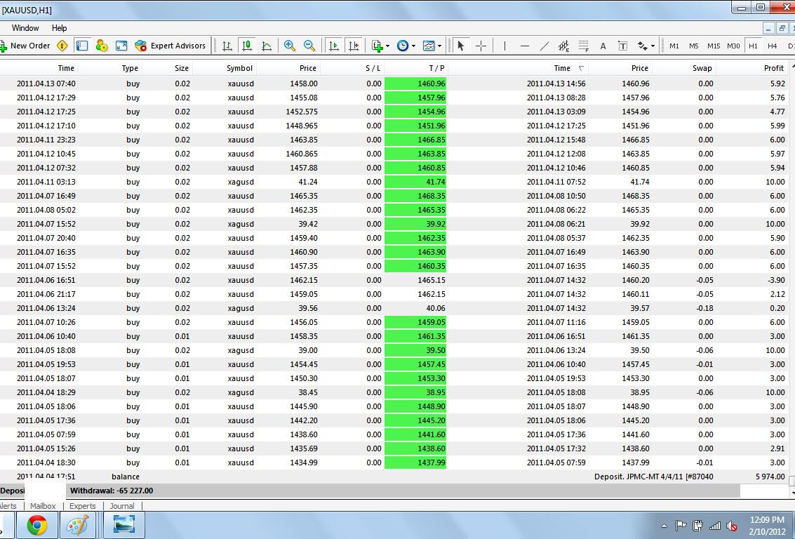 Gainscope forex analysis