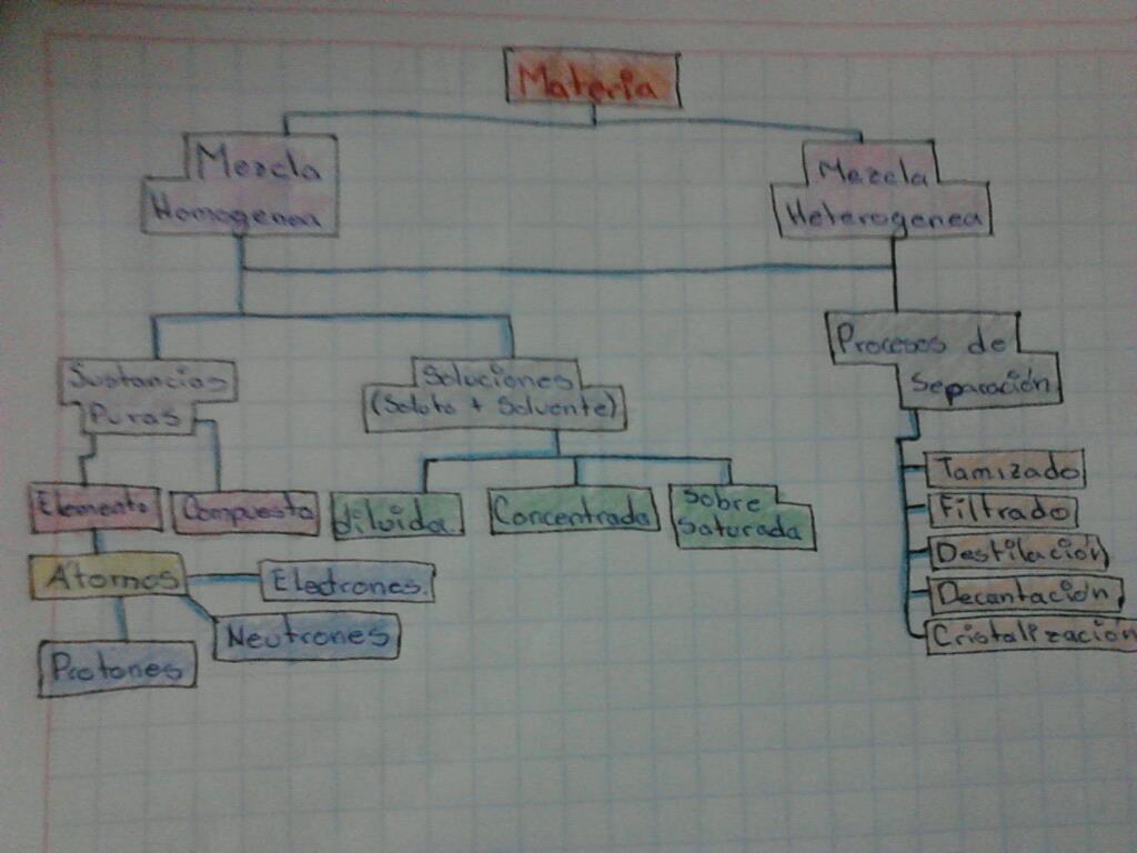 Qumica industrial nmeros cunticos y la tabla peridica nmeros cunticos y la tabla peridica urtaz Image collections