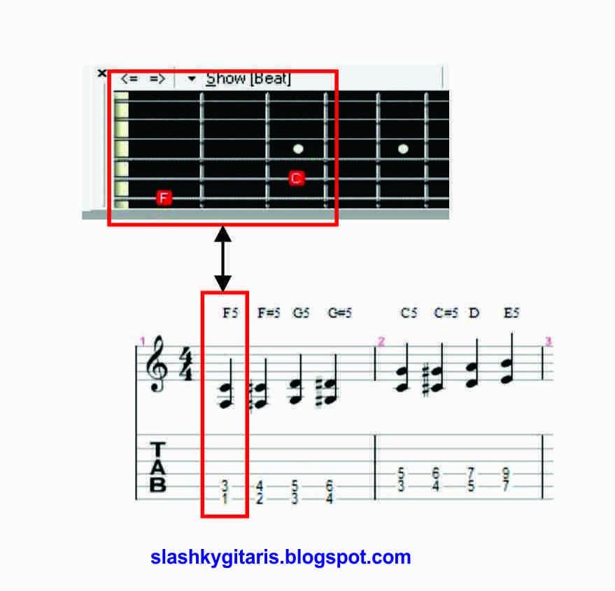 Belajar Kunci Gantung atau Chord Tegak pada Gitar