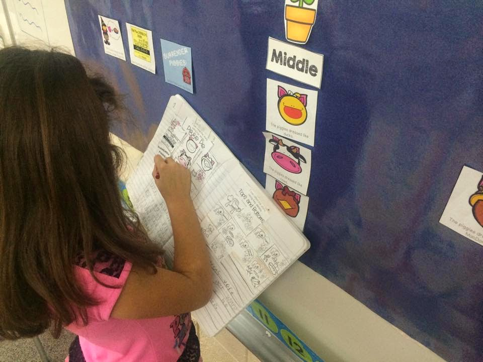 Curriculum Maps For Kindergarten And First Grade