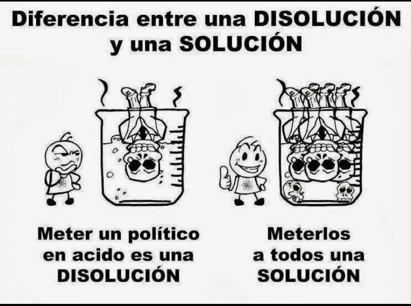 Disolucion vs Solucion