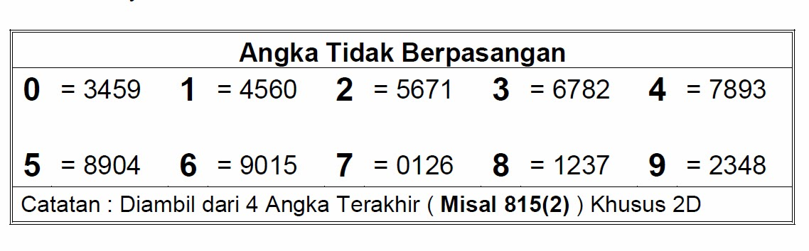 C K Togel Singapura Togel Singapura...