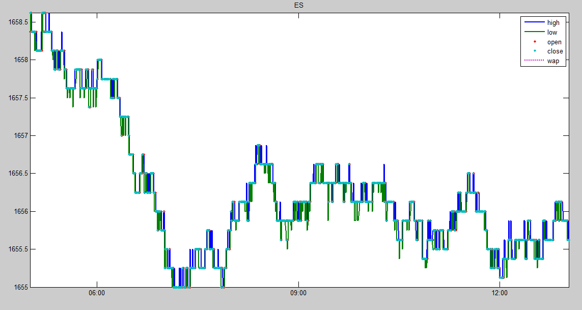 Quantitative trading strategies matlab