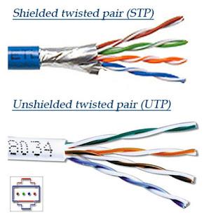 perangkat kabel utp stp perangkat keras jaringan komputer hub