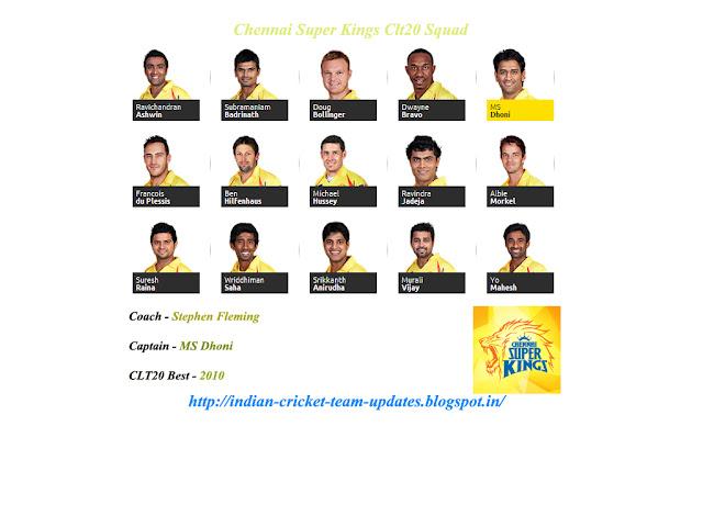 Chennai-Super-Kings-Squad-CLT20-2012