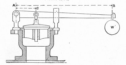 steam train diagram with Lever Safety Valve on George Stephenson Rocket together with Lionel 20462056 Repair Manual Pages 5 Pages p 278 besides Thomas The Tank Engine And Mario additionally Jet Engine Size moreover Baker Valve Gear.