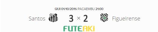 O placar de Santos 3x2 Figueirense pelas quartas de final da Copa do Brasil 2015