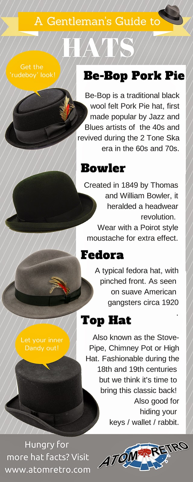 Atom Retro's Gentleman's Guide To Hats (Infographic)
