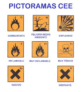 Pictoramas CEE