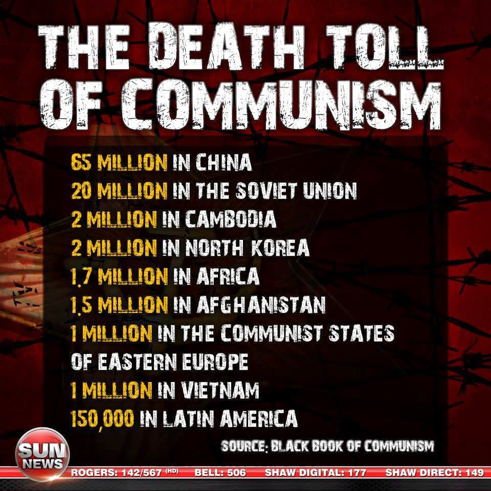 a comparison of the fascist and communist political regimes Can fascism and communism be compared is it legitimate to compare the two types of regime in the sense that nobody claims to be fascist any.
