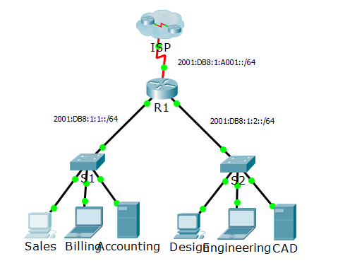 cisco packet tracer 7.2.4.9 download