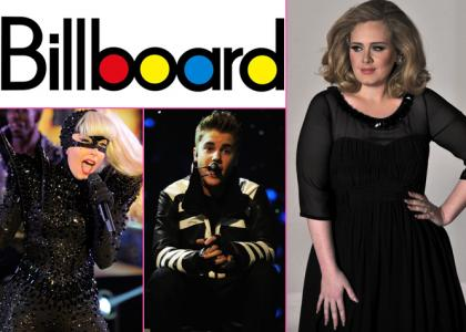 pemenang billboard music award 2012