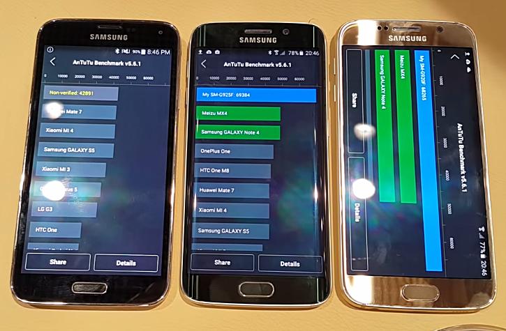 Samsung Galaxy S6 Antutu Benchmark Score, Samsung Galaxy S6 Edge Antutu Benchmark Score