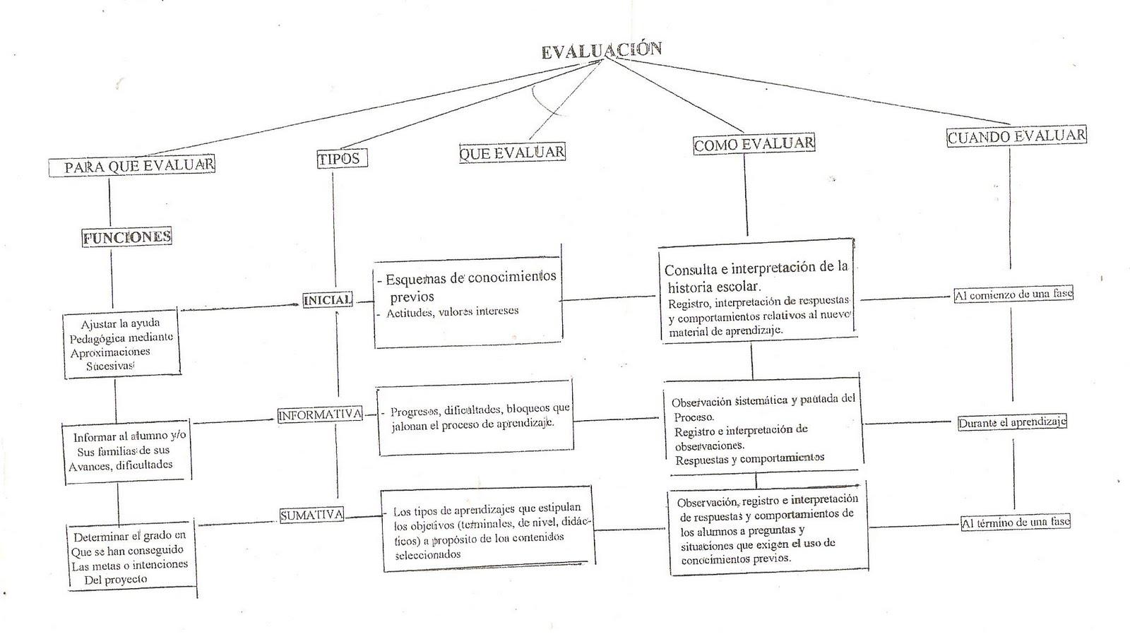 Resutado De Examen De Asenso Magisterio Gestion 2013   Consejos De ...