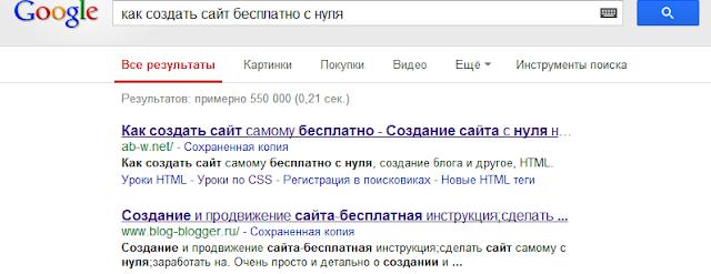 Топ выдачи Google