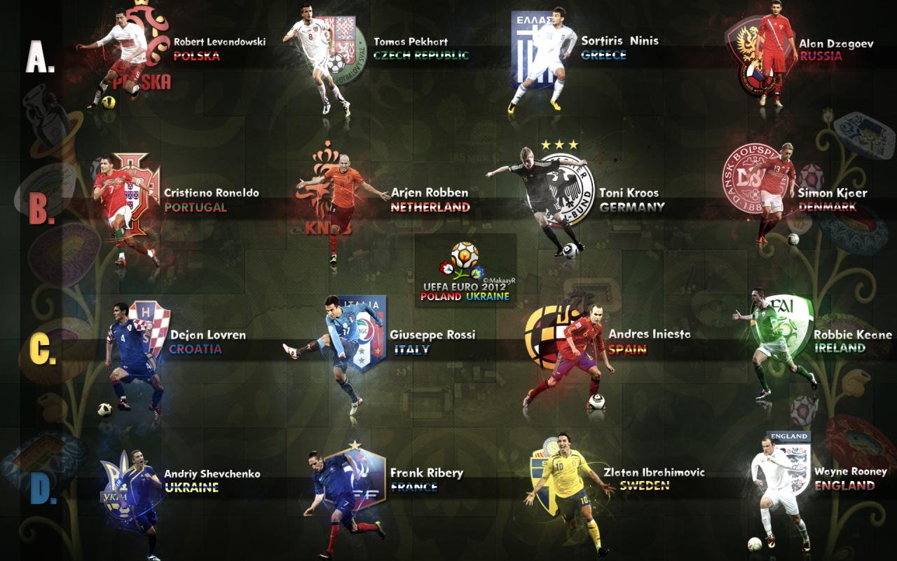 http://3.bp.blogspot.com/-LGFrA-5QQ0Y/T8OXWEer9fI/AAAAAAAAALw/BYQWmO1cQ50/s1600/1280_Euro+2012+Football+Teams.png