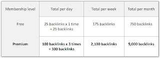 socialmonkee table backlink