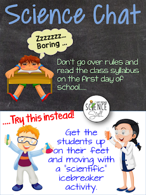 Science Chat: A First Day of School Science Lab Icebreaker Activity