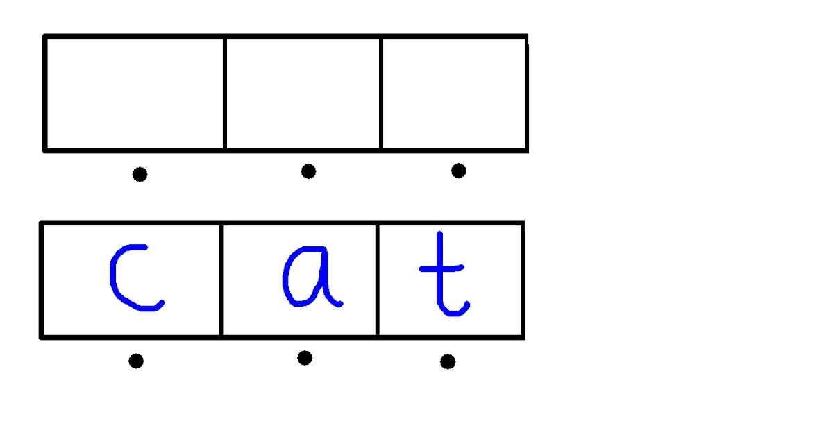 Free Worksheets writing cvc words worksheet : St Clares Class Blog: Phoneme Frames