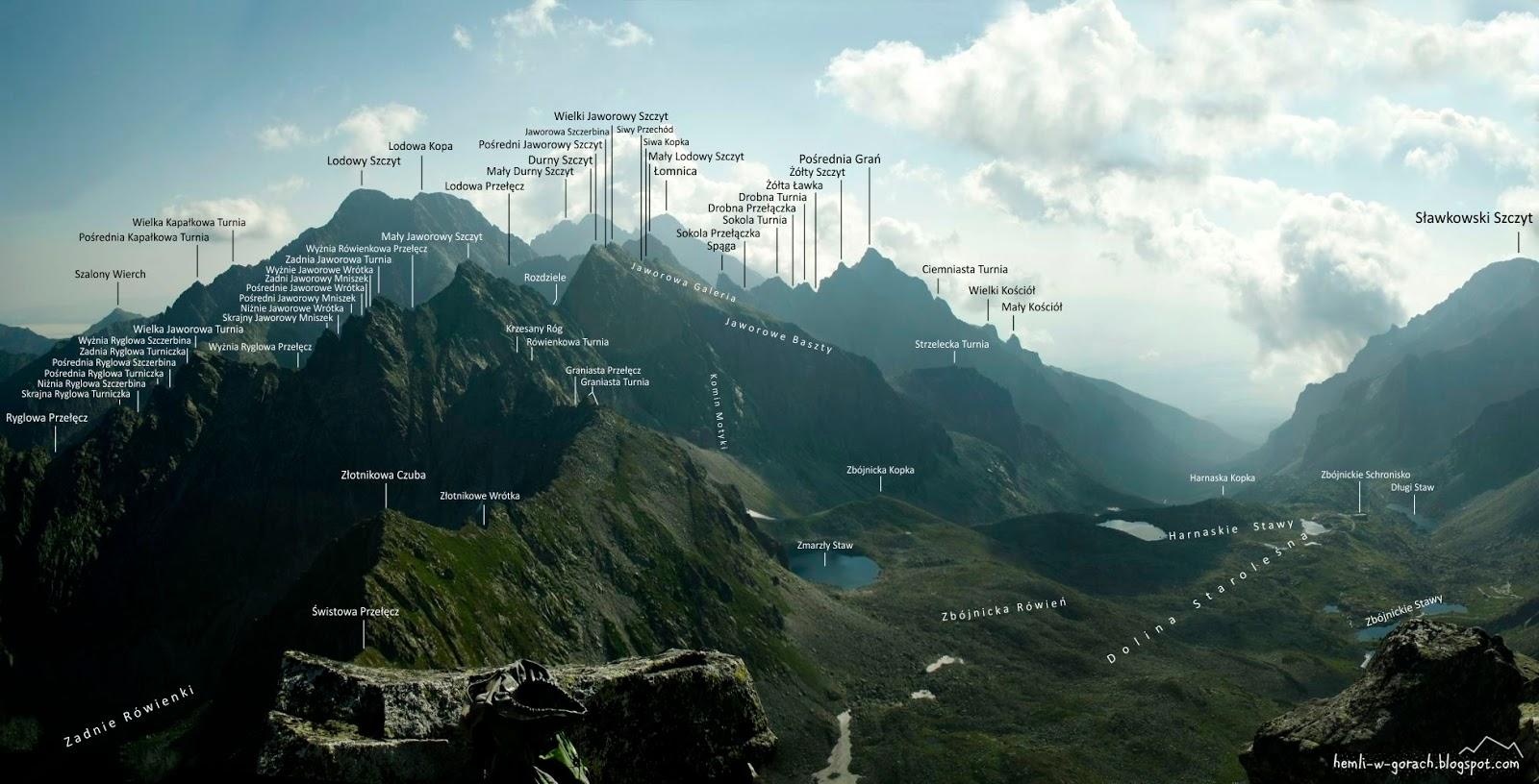 Panorama ze Świstowego Szczytu