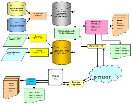 implementacion de un programa de tecnologia en una empresa: