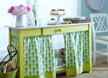 I d e a soluciones para cocinas con barras extensibles for Cortinas para muebles de cocina