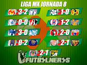 Liga MX . Resultados de la Jornada 8. Morelia 32 Pachuca Santos 10 América (resultados jornadas liga mx)