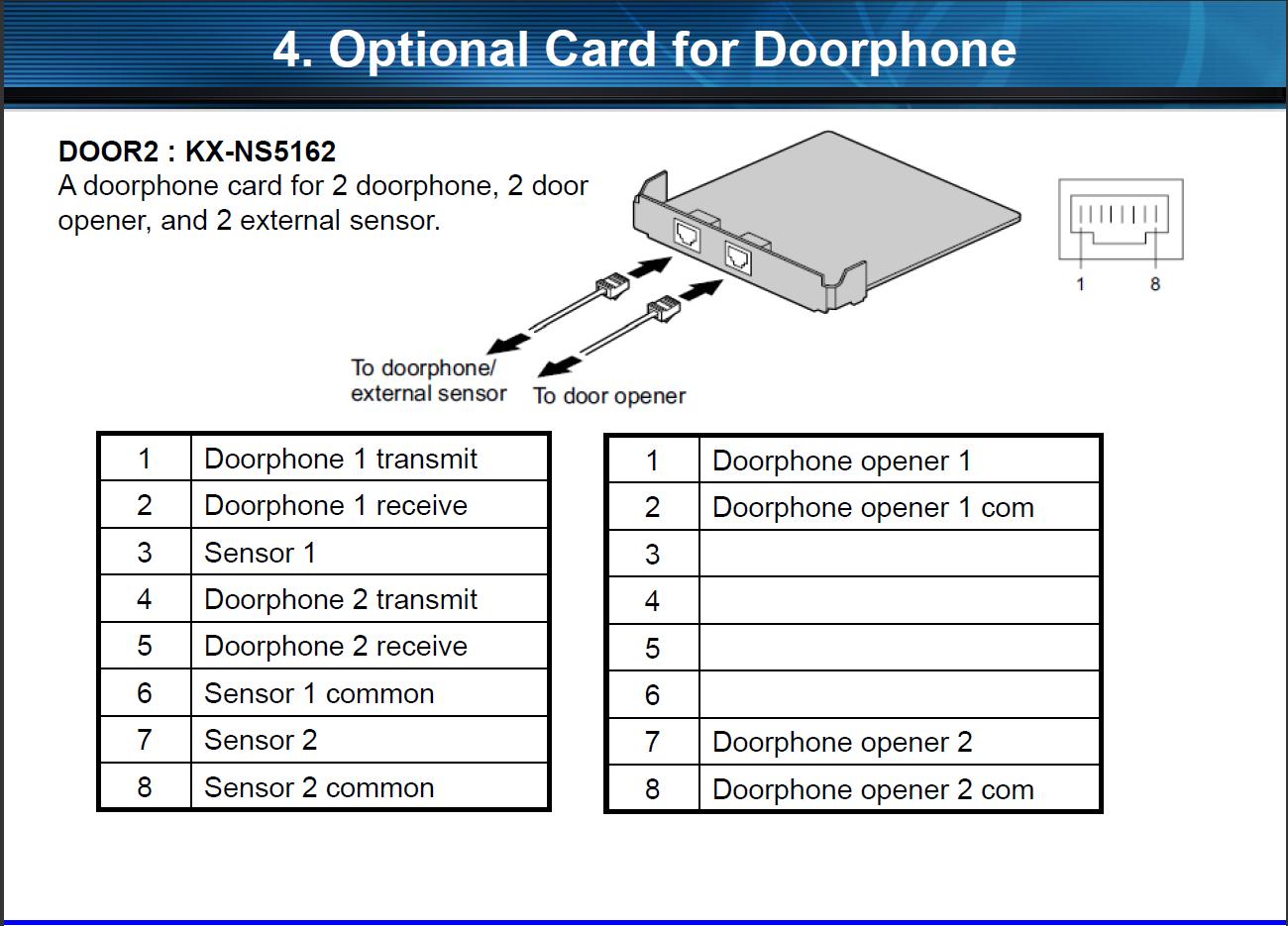 koneksi kabel doorphone card pabx panasonic ns300