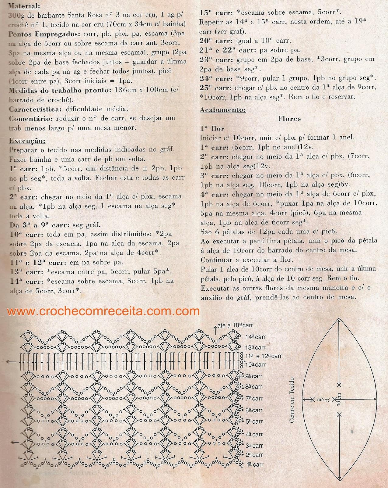 CROCHE COM RECEITA: Toalha em tecido com barrado e rosetas em croche