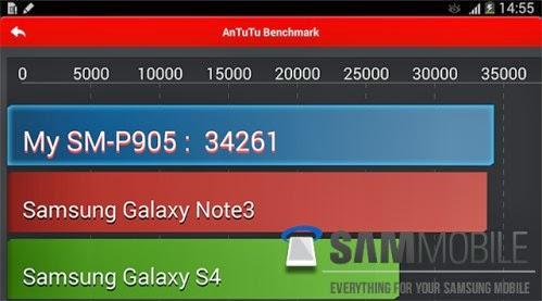 Svelato il primo presunto benchmark e le caratteristiche tecniche del nuovo tablet 2014 android KitKat da 12,2 pollici di diagonale