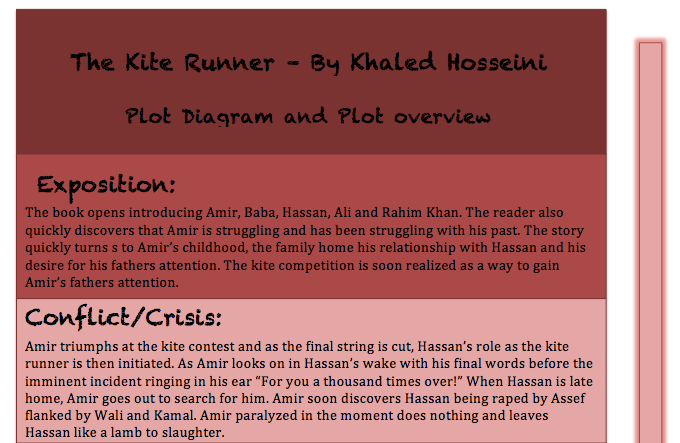 an analysis of hassans positive qualities making him a role model in the kite runner by khaled hosse