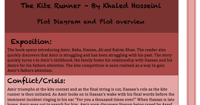 father son relationships in the kite runner essay