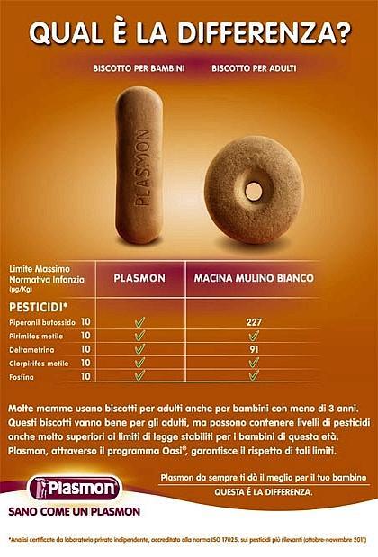 Plasmon vs. Barilla